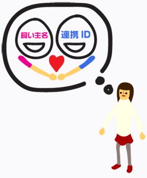連携ID.jpg